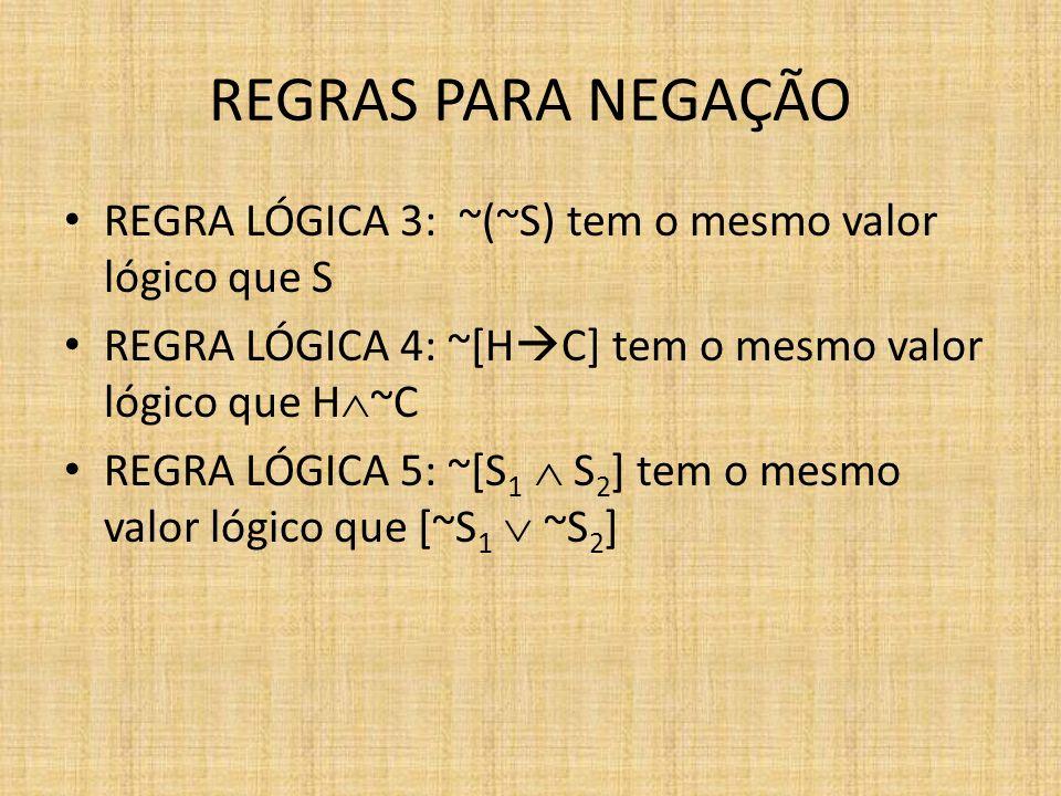 REGRAS PARA NEGAÇÃO REGRA LÓGICA 3: ~(~S) tem o mesmo valor lógico que S. REGRA LÓGICA 4: ~[HC] tem o mesmo valor lógico que H~C.